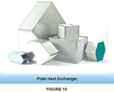 heat exchangers essay American journal of engineering research (ajer) 2014 from different types of heat exchangers the shell and tube heat exchangers with the sthex under.